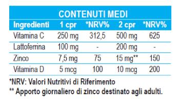 tabella-nutrizionale-cordimun-lattoferrina