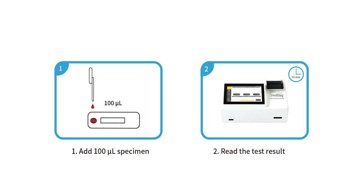 Vivadiag nab fia test step